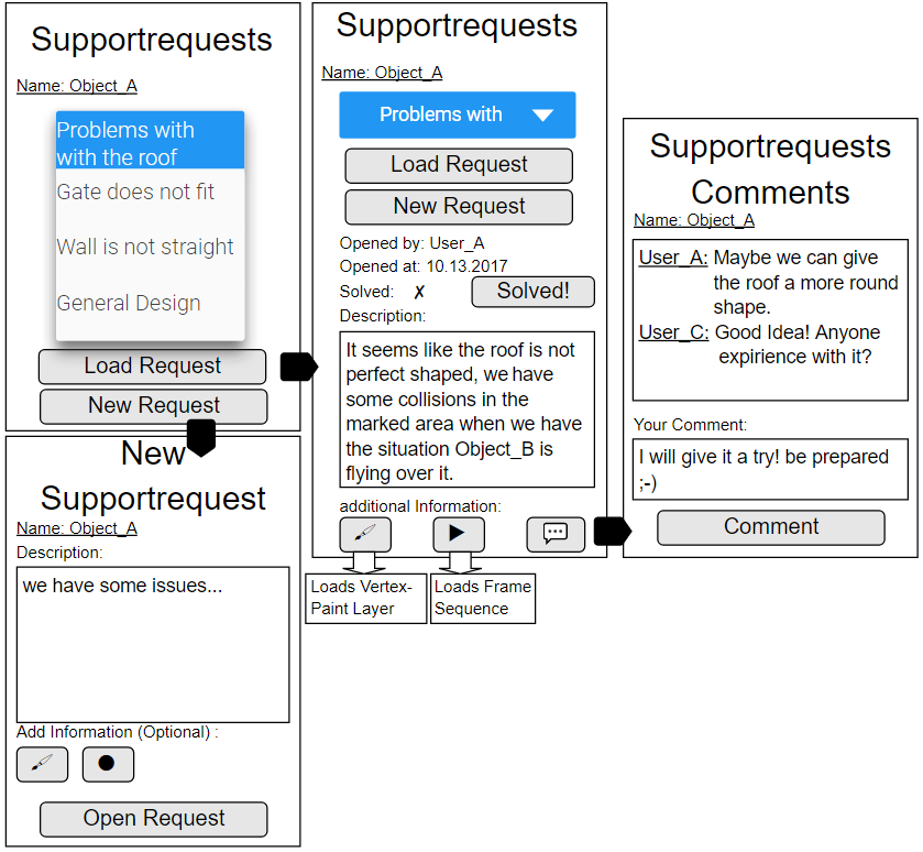 wireframe - supportsystem.png